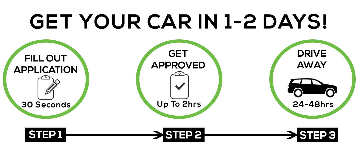 Approved Auto Leasing